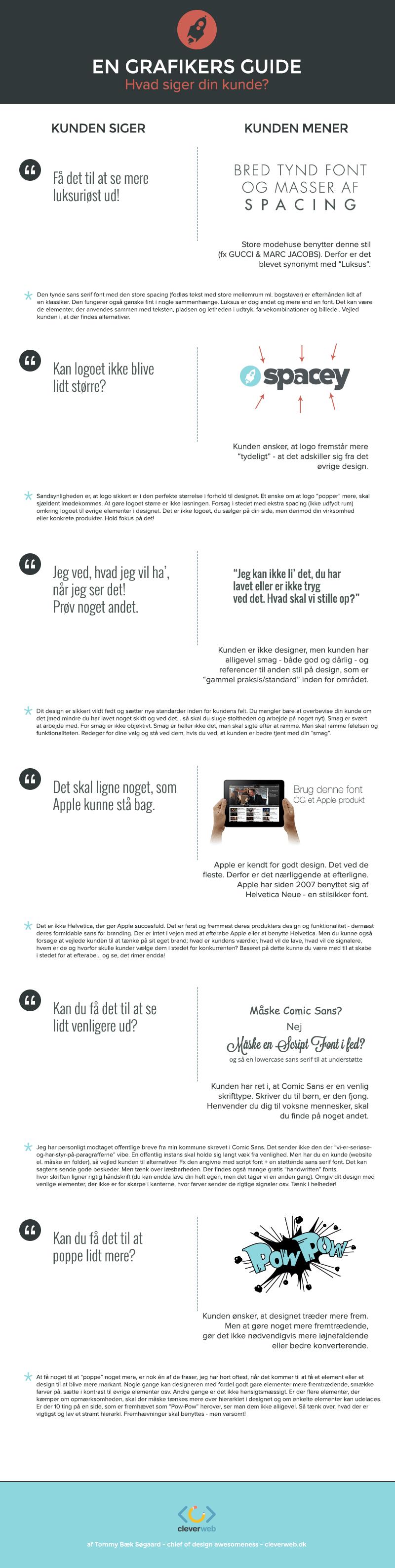 Infografik - Hvad siger din kunde?